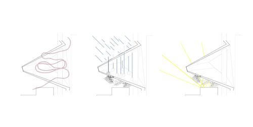Diagrams:  Enclosure, Water Harvesting, Daylight Collectors